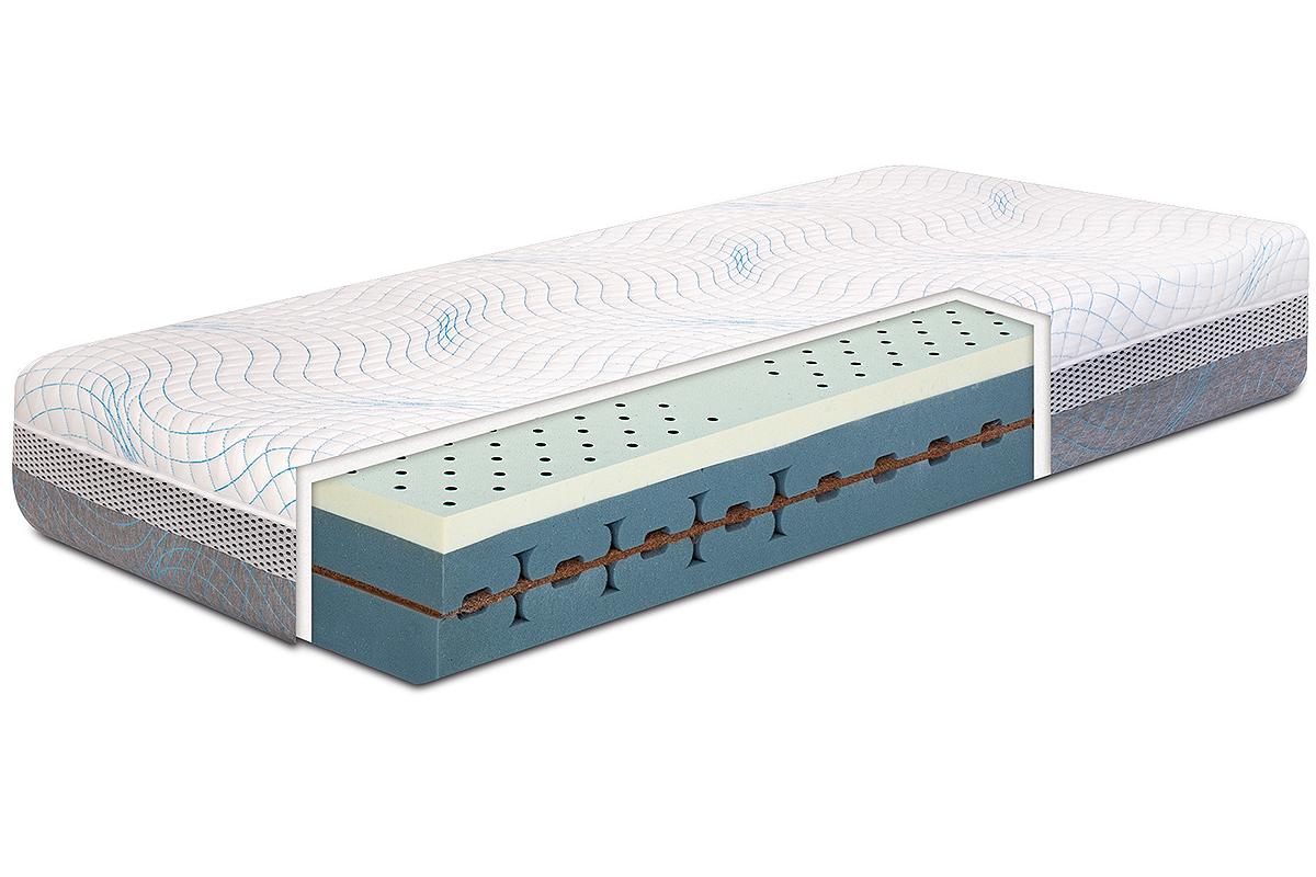 dm-sleep-genesis-ozone-plus-1-1200x800.jpg