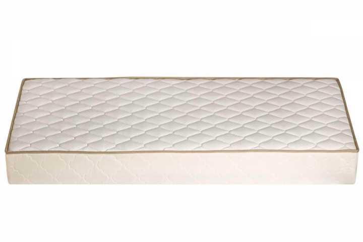 Classic Foam / Класик Фоам - Еднолицев Матрак, Еднолицеви матраци, Матраци 1399386303