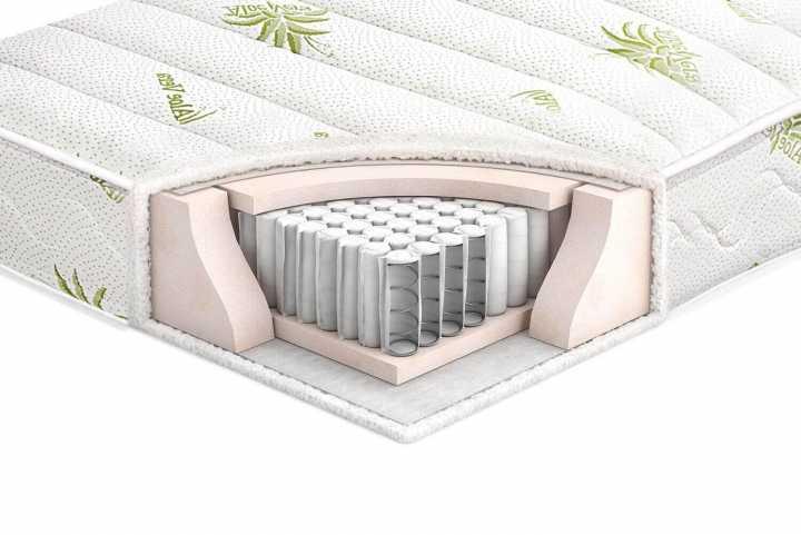 Aloe Spring / Алое Спринг - двулицев матрак, Двулицеви матраци, Матраци 1662329471