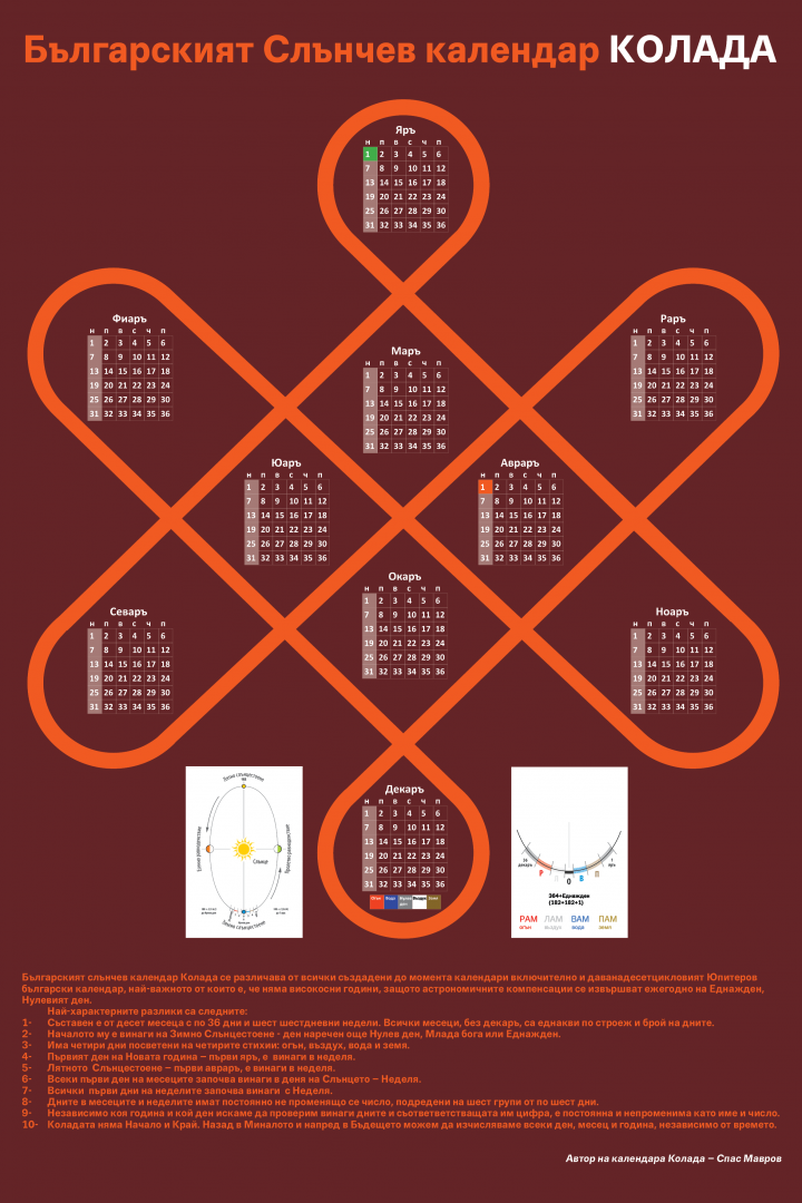 Български Слънчев Календар - КОЛАДА - автор Спас Мавров,  2036054593